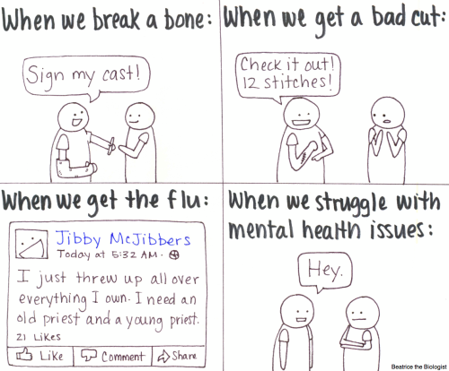 Source:  Beatrice the Biologist